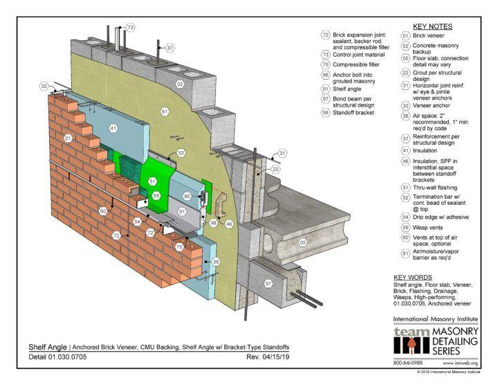 01 030 0705 Brick Veneer Masonry Masonry Wall