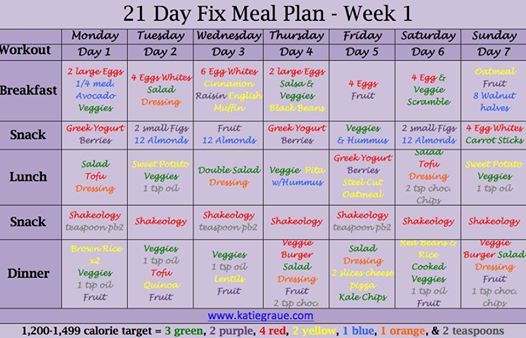21 Day Fix Meal Plan Template | Download 21 Day Fix Weekly Menu Template