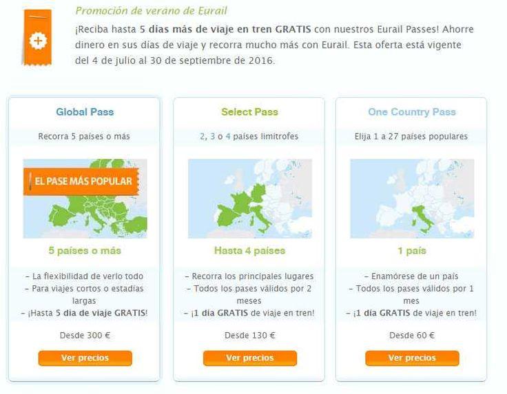 eurail, interrail, pases, europa, tren, viajar a europa, viajar en tren, Global Pass, Select Pass