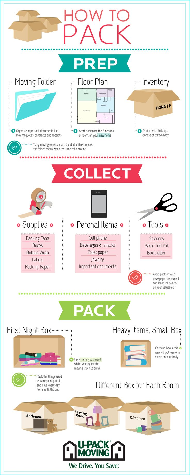 How to pack for moving | Infographic