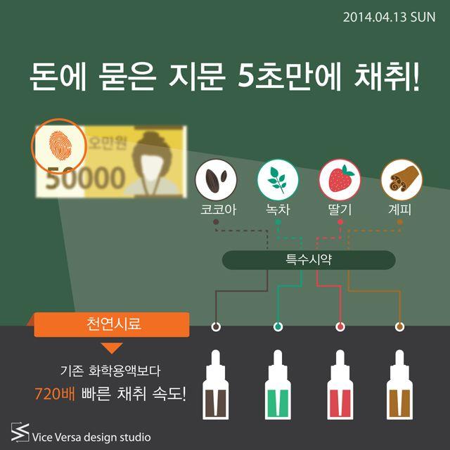 2014.04.13 SUN_ 돈에 묻은 지문 5초만에 채취! | Icon news