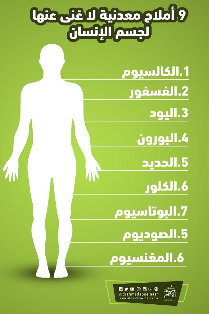 9 أملاح معدنية لا غنى عنها لجسم الإنسان Afro