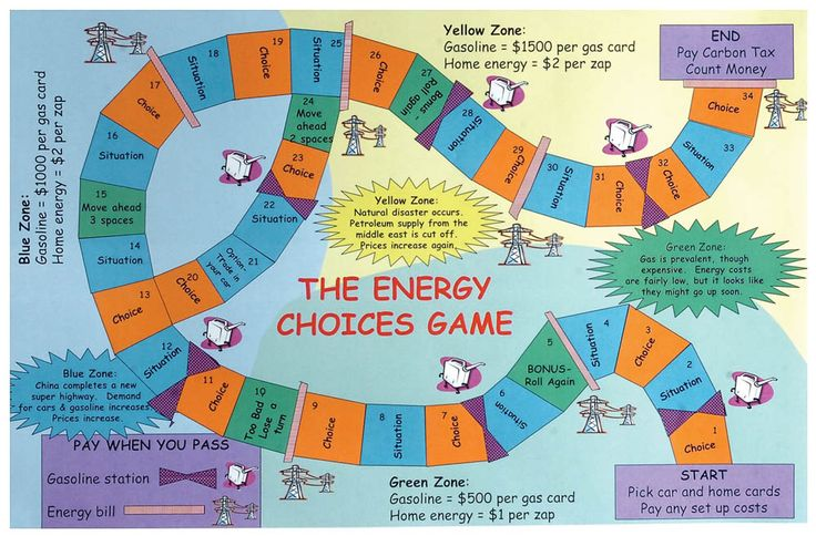 Board game designed by clarkson university engineers for Solar energy games