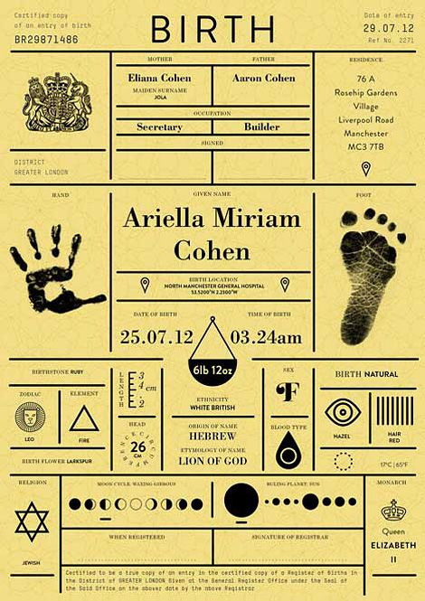 Birth certificate / Commissioned by Icon magazine for the Rethink feature of its April edition, designers at IWANT set out to create a birth certificate worth cherishing.