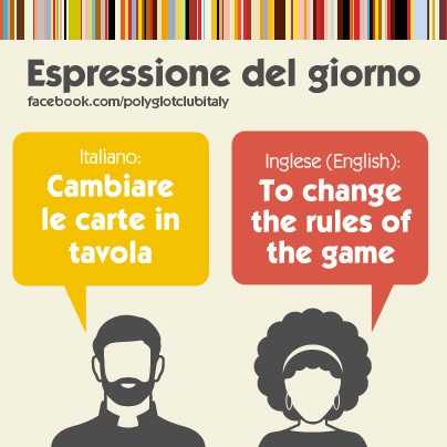 Italian / English idiom: to change the rules of the game