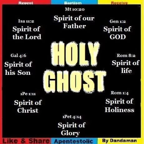What is Blasphemy of the Holy Spirit?