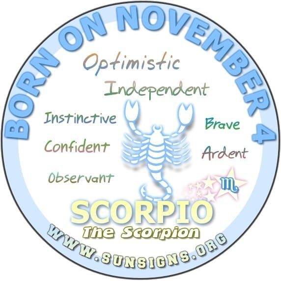 Some Famous Scorpions That Share Your Sign!