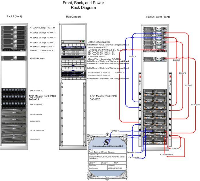 server rack diagram server rack layout tool server rack