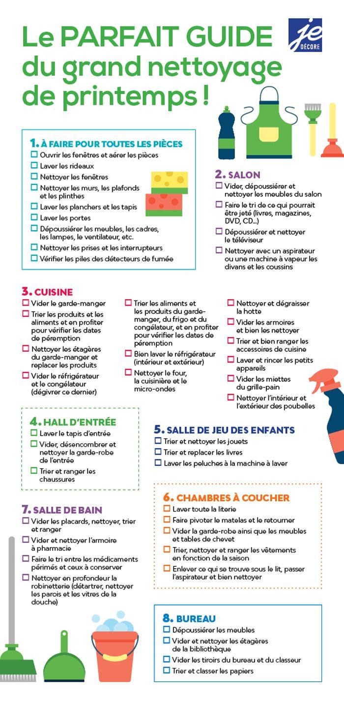 Le Parfait Guide Du Grand Nettoyage De Printemps De L Interieur De La Maison Je Decore Nettoyage De Printemps Planning Tache Menagere Nettoyage