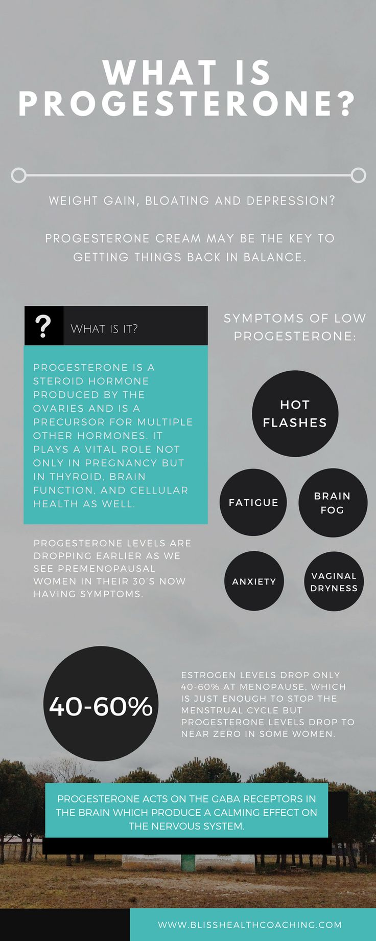 Weight gain, bloating and brain fog are signs of progesterone deficiency. Learn if you could benefit from progesterone cream.