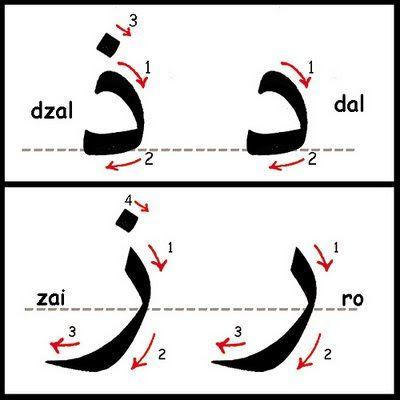Tutorial 3: Khat Nasakh ~ Seni Khat Warisan Islam | Calligraphie islamique