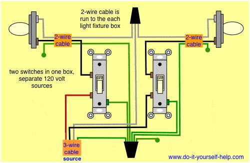 Light Switcc Controls Outlet In Same Box  With Images