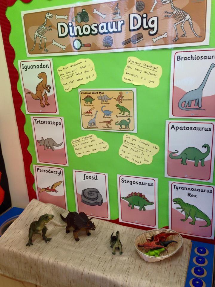 Dinosaur Dig Display Ideas Twinkl Dinosaur Topic