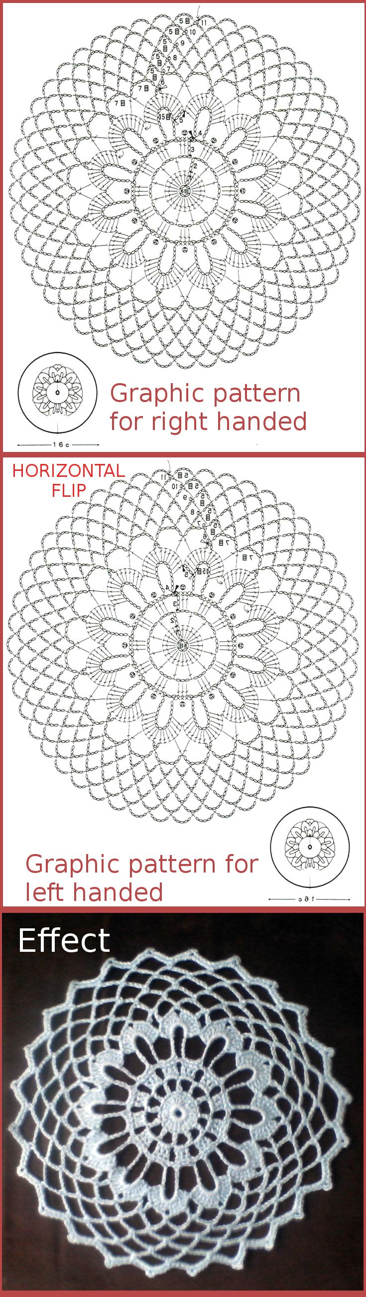 Crochet patterns for left hended! One simple trick! Just make FLIP HORIZONTAL in any graphic program (XnView, GIMP...) and you have pattern for you.