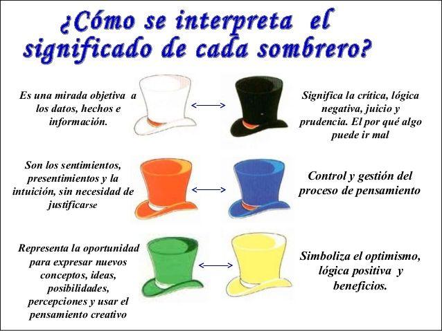 los 6 sombreros   SEIS SOMBREROS PARA PENSAR EL DES-AMOR