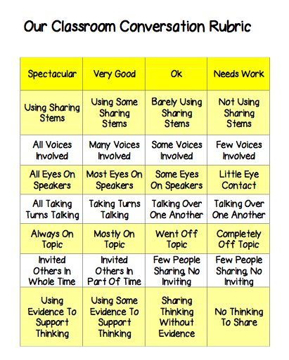 Accountable talk packet for read alouds, FREE
