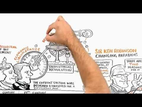RSA Animate - Changing Education Paradigms/ Sir Ken Robinson/ This is an  animated version of his TED talk. Very thought provoking.