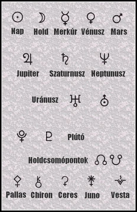 szimbolumok