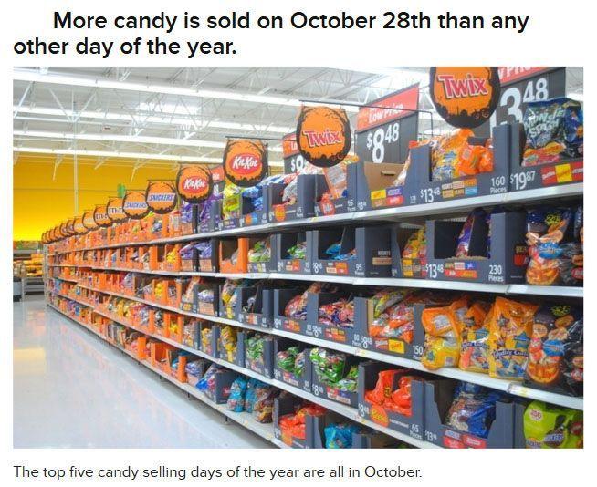 fun halloween facts 25 pics - Crazy Halloween Facts
