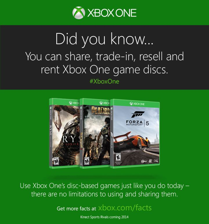 Trade, share, sell, rent, or buy #XboxOne games at will. The fact of the matter is: It's up to you.  http://www.xbox.com/xbox-one/get-the-facts