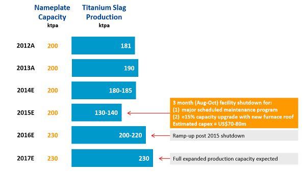 #ASX #Ausbiz #Australia Mineral Deposits Limited (ASX:MDL)