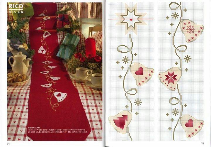Κόκκινο ράνερ με λευκές γιορτινές καμπανούλες.Ψαθωτό εταμίν με φάρδος 1.60 και τιμή 15,60 το μέτρο.Το σχέδιο υπάρχει.*Χειροποίηση Χαλκίδας  Βελισσαρίου 13 τηλ:2221074152
