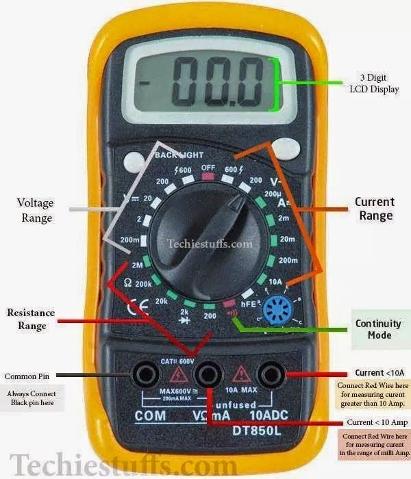 220 Volt Wiring Diagram Residential: 36 Best Images About Wiring Sockets On Pinterest