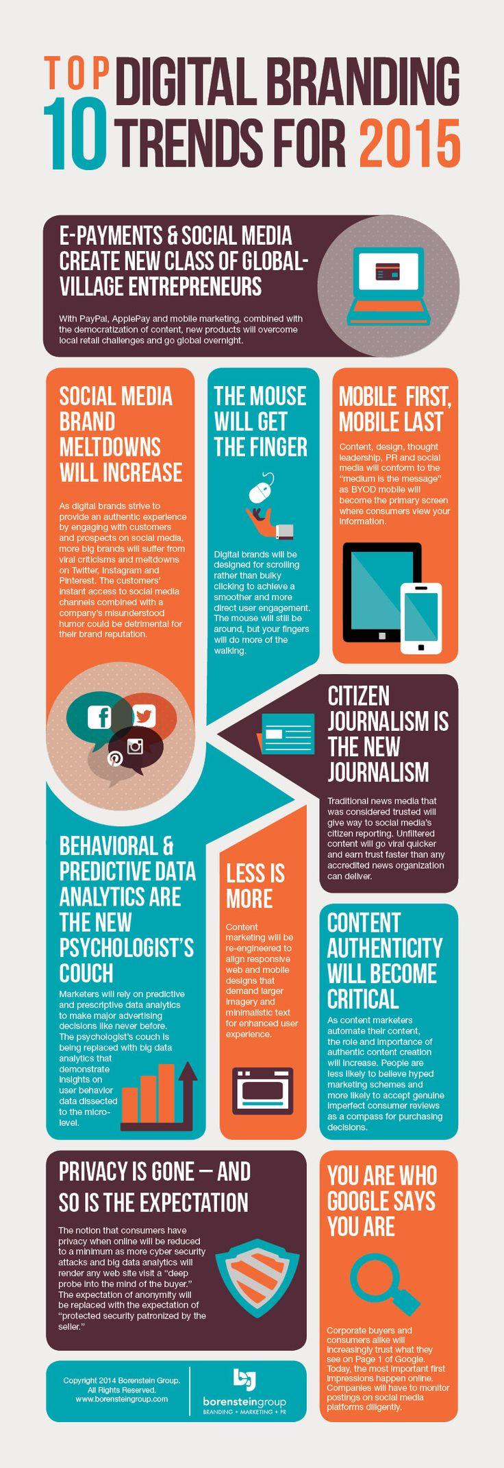 Top 10 Digital Branding & Marketing Trends to Watch in 2015 (Infographic) | via #BornToBeSocial, Pinterest Marketing | http://borntobesocial.com