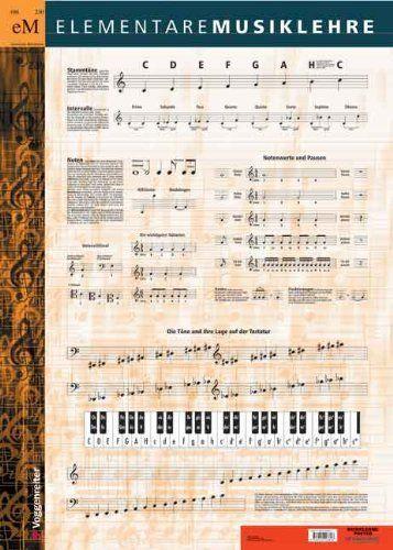 Musiklehre Poster von Jeromy Bessler, http://www.amazon.de/dp/3802403827/ref=cm_sw_r_pi_dp_b-I3sb0KG5DS1