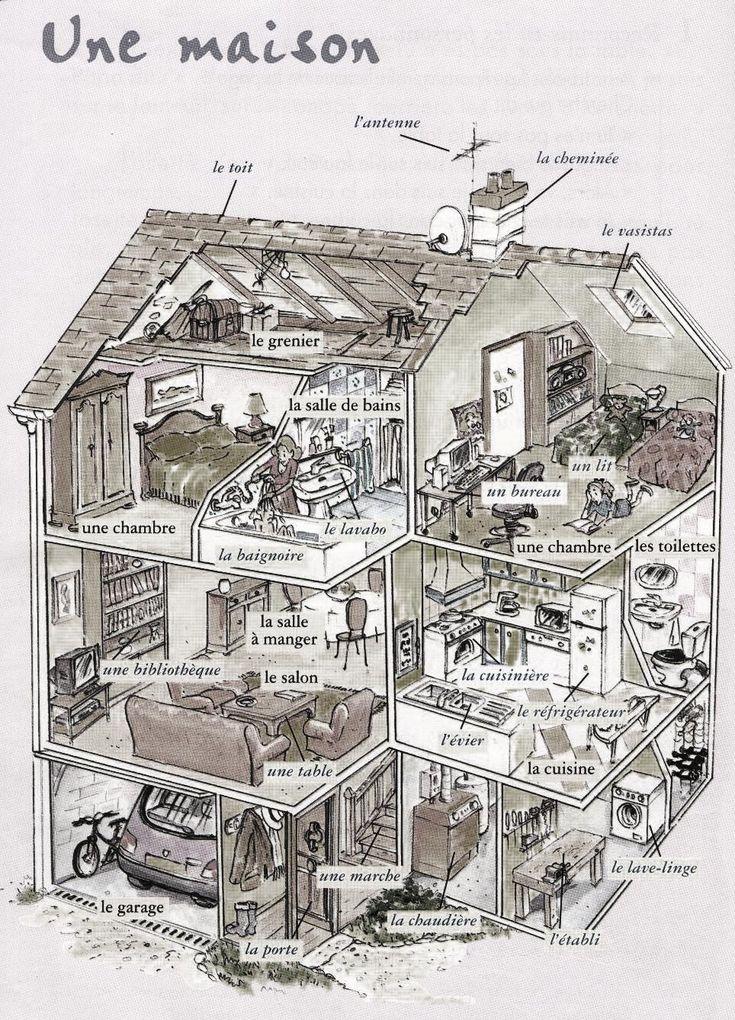 La maison - la casa