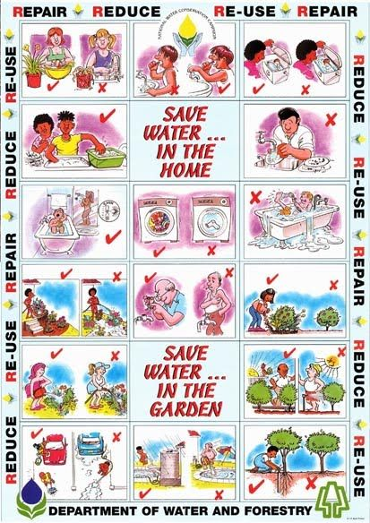 Save Water In The Home In The Garden