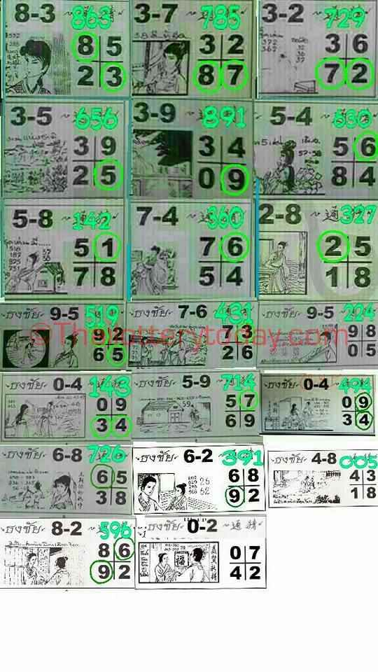 Top Five Thailand Lottery Lucky Number Today / Fullservicecircus