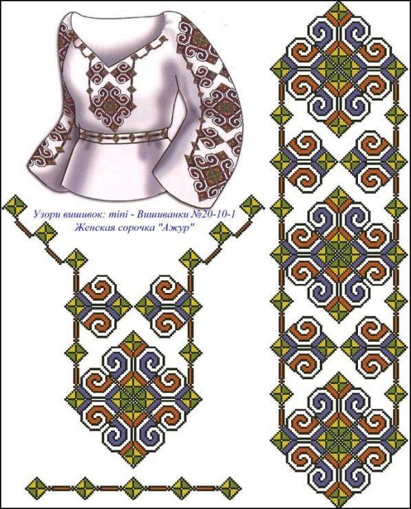 Рукодельница: Украинские сорочки-вышиванки