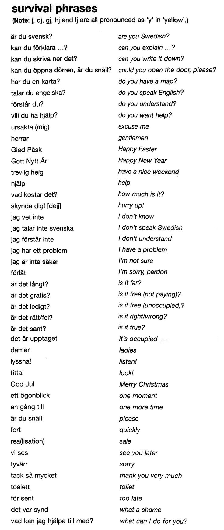 SWEDISH SURVIVAL PHRASE
