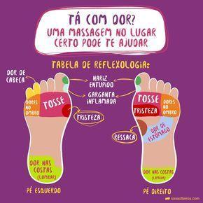 Massagem-reflexologia