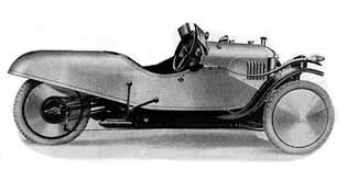 Aero (1924)  Built from pre 1920-1933.  Although listed for the first time in the Sales Catalogue for 1920 some Aeros have been built earlier. Later it merged with the Super Sports Aero until production of the 2-speeder ceased in 1933.
