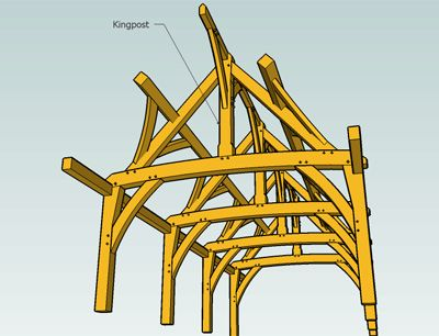 17 Best Images About Timber Frame Accents On Pinterest