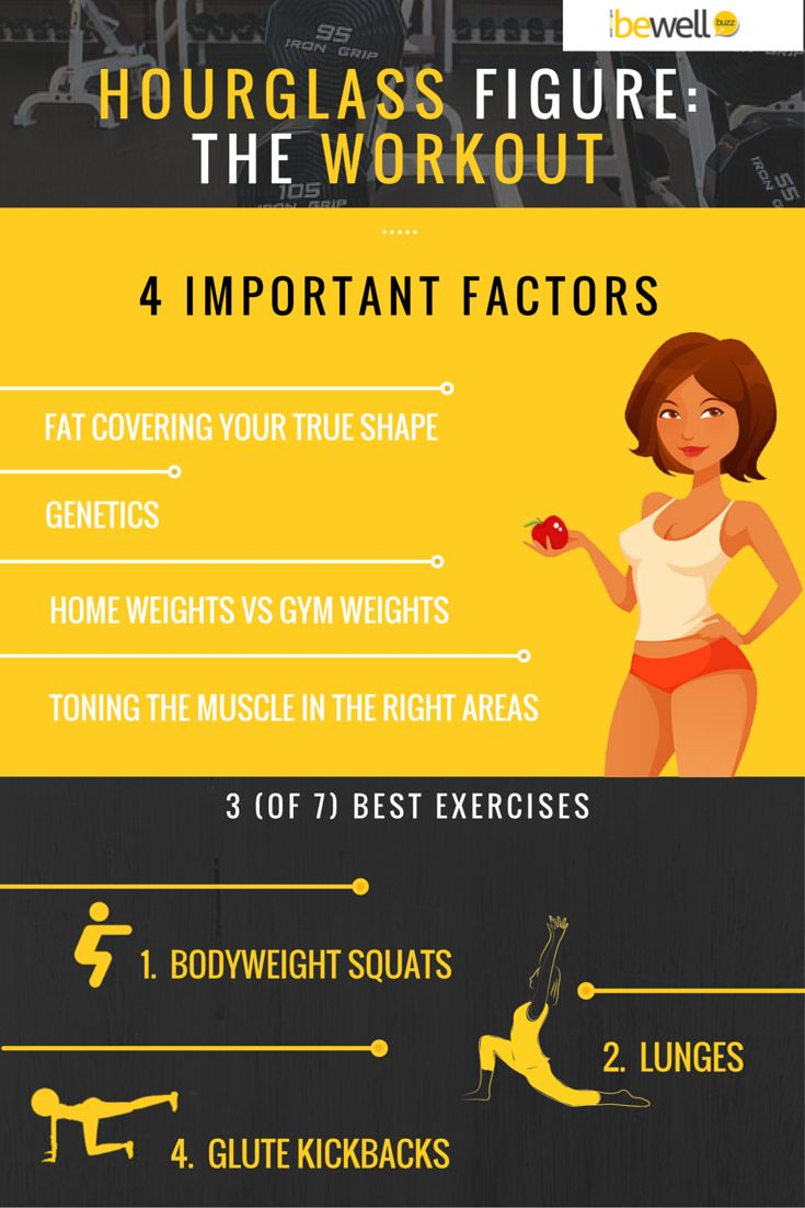 Want to know the BEST Exercises to get that perfect Hour Glass Figure?   Well, we compiled them just for YOU! Read On!