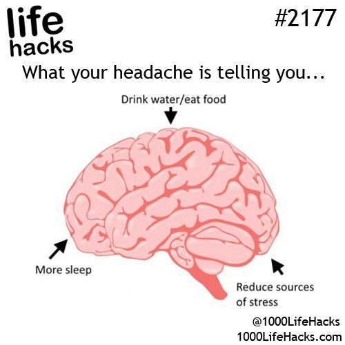 Interesting facts. But like what if your head feels like it's imploding or it's beaten into a rock, what does it mean then?