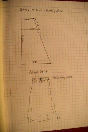 Best 10  Long a line skirt ideas on Pinterest | Skirt patterns ...