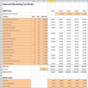 business plan utility costs estimator