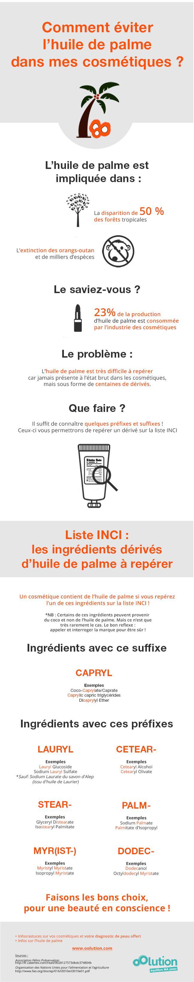 Huile de Palme dans les cosmétiques - La liste des ingrédients à repérer pour éviter l'huile de palme dans les cosmétiques