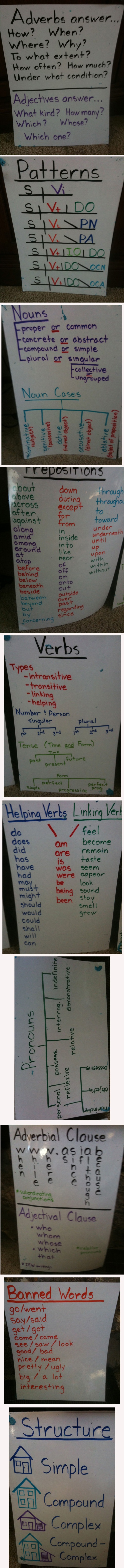 Make a binder and write up basic grammar cards...