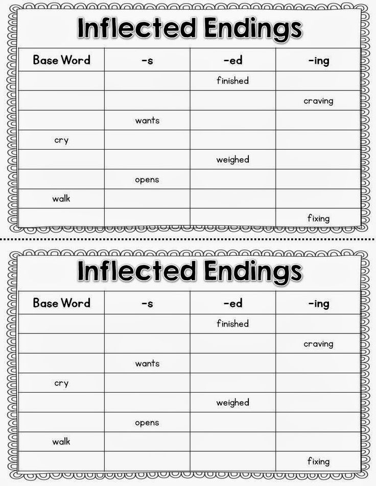 Inflected Endings--words chosen from The Wolf's Chicken Stew
