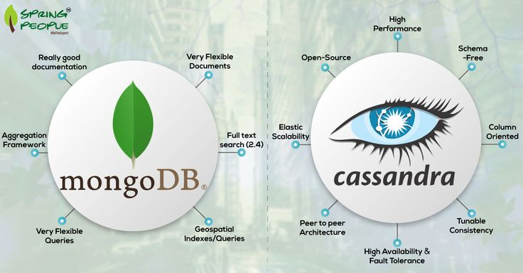 Among all the #NoSQL options, #MongoDB & #Cassandra get credit for development simplicity and operational simplicity. Explore the advantages of MongoDB & Cassandra in the world of #databases: http://www.springpeople.com/blog/mongodb-and-cassandra-the-future?utm_source=Pinterest&utm_medium=Social&utm_campaign=Brand_PI_Blog_MongoDB_310816