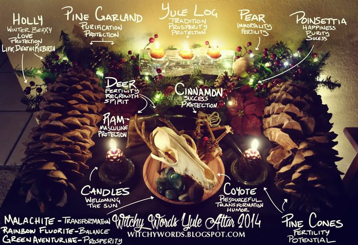 Witchy Words: Yule Altar 2014