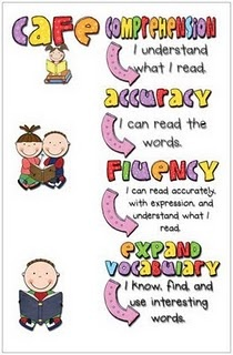 Cafe Poster...very cute! Love the idea of having a Reading Cafe As a center!