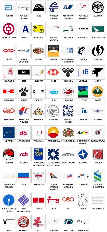 Logo Quiz Celebrities All Level Answers | iPlay.my