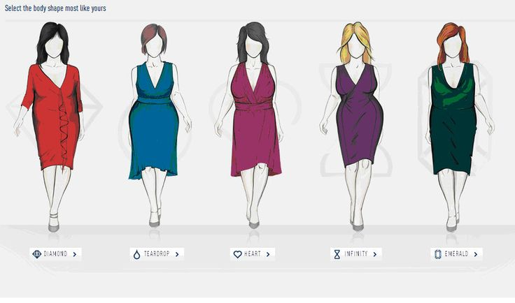 94 Best Images About Dressing For My Shape On Pinterest Apple Shaped Bodies For Women And