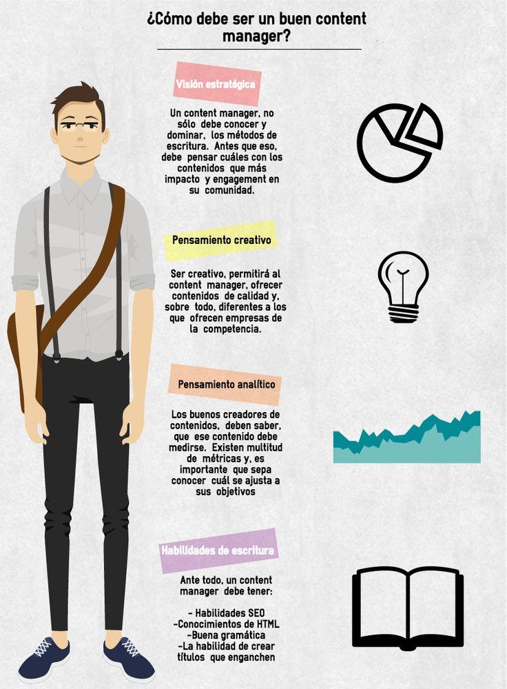#infografia - ¿Cómo debe ser el perfil de un content manager?  #contentmarketing #marketingdecontenidos #socialmedia